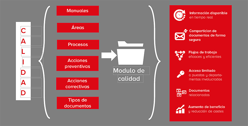 ncs-blog-junio19-procesos-calidad3